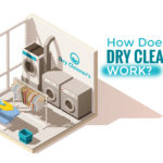 How Does Dry Cleaning Work by RedHanger